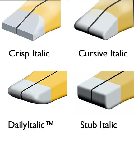 Different Italic Grinds We Offer